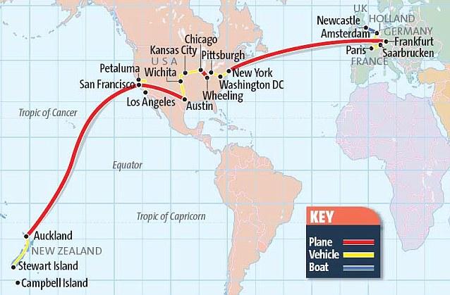 Le tour du monde gratuit de Twitchhiker