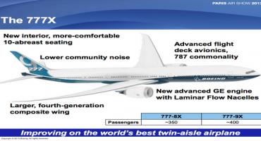 Boeing frappe fort avec son futur appareil 777X