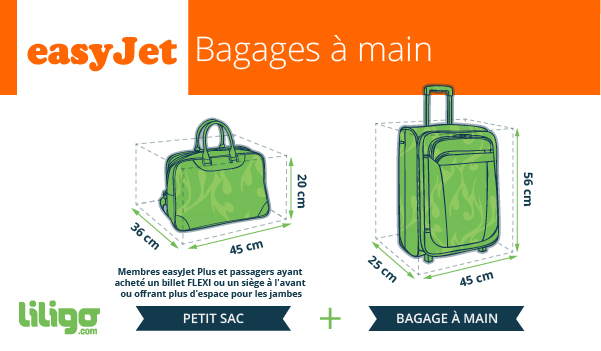 infographie easyJet bagages à main