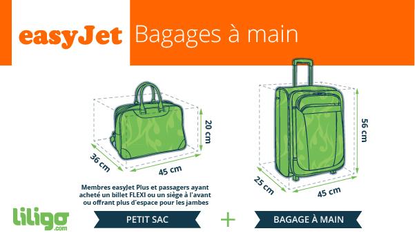 meilleure sélection 896d7 9107c Bagages easyJet : prix, poids, dimensions... - Magazine du ...