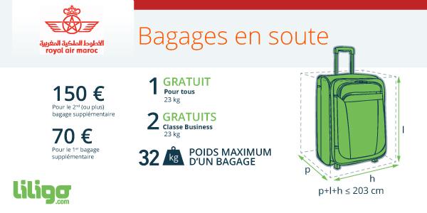 Royal Air Maroc bagages soute