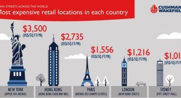 Les Champs Elysées, troisième artère la plus chère du monde