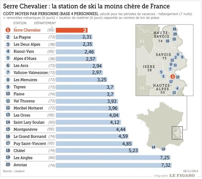 Cette infographie a été réalisée par lefigaro.fr