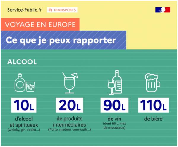 Alcool UE