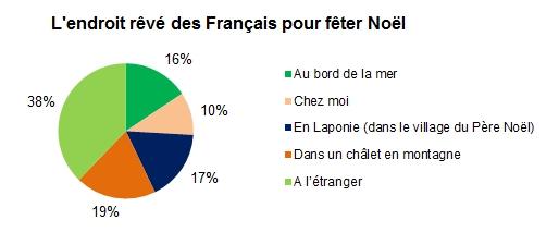 noel_endroit