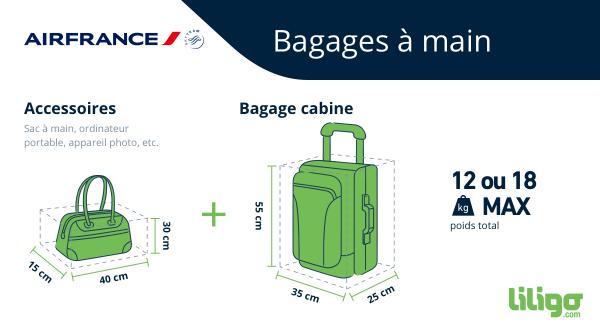 Bagage à Main Air France