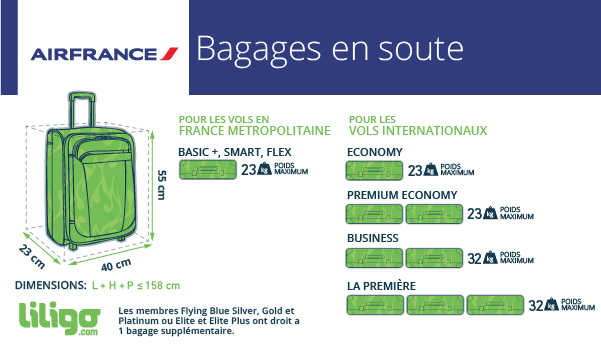 LuggageInfoGraphic-_FR-airfrance-2