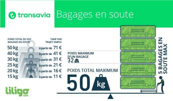 LuggageInfoGraphic-_FR-transavia-maj130916