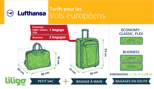 code promo 48bf2 1868a Bagages Lufthansa : prix, poids, dimensions... - Magazine du ...