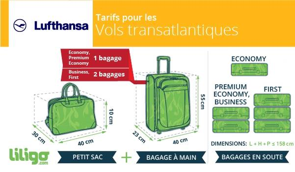 bagages lufthansa prix poids dimensions le magazine du voyageur. Black Bedroom Furniture Sets. Home Design Ideas