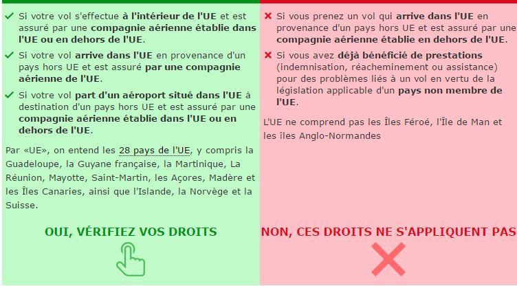 Droits des passagers_UE