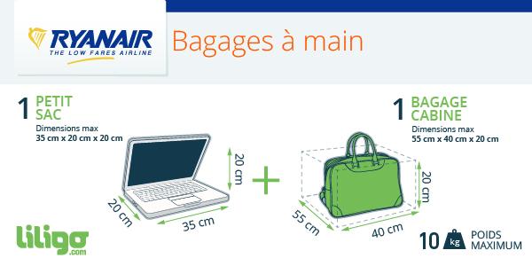 bagages ryanair prix poids dimensions le magazine du voyageur. Black Bedroom Furniture Sets. Home Design Ideas