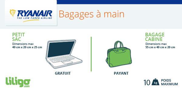 meilleur service 51792 17024 Bagages Ryanair : prix, poids, dimensions... - Magazine du ...