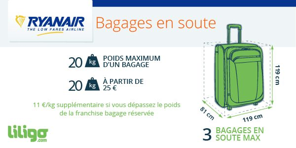 Magazine Bagages RyanairPrixPoidsDimensions RyanairPrixPoidsDimensions Bagages Du Voyageur htBsxoQdrC