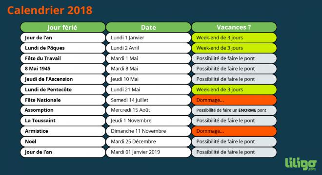 Ponts Et Jours Feries En 2018 Comment Profiter Des Longs Week Ends