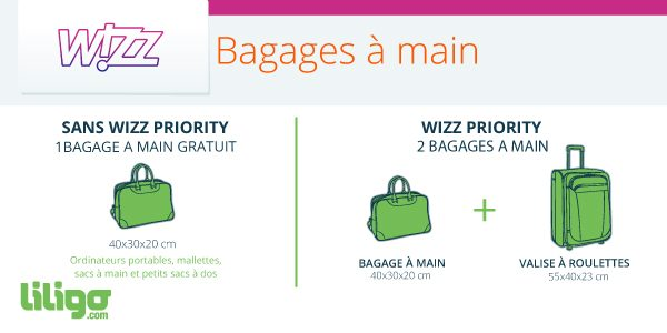 Wizz-Air-Bagages-a-main