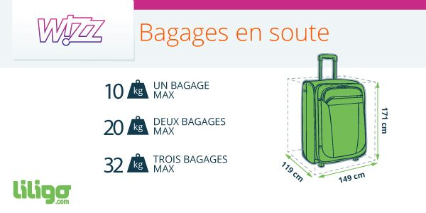 Wizz-Air-Bagages-en-soute