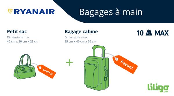 Bagage à Main Ryanair (1)