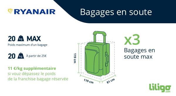Bagage en soute Ryanair