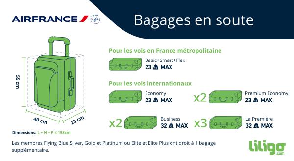 Bagage en soute Air France (1)