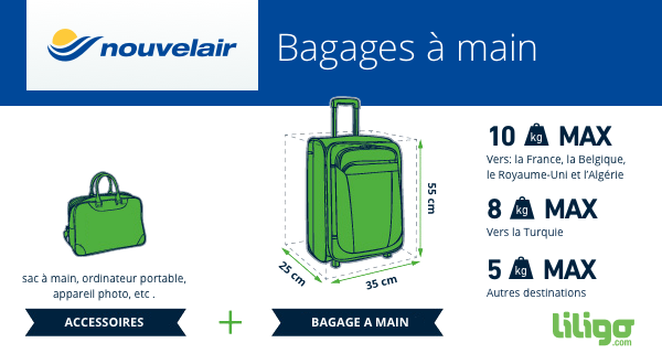 Nouvel Air Bagage Cabine iStock 600x330