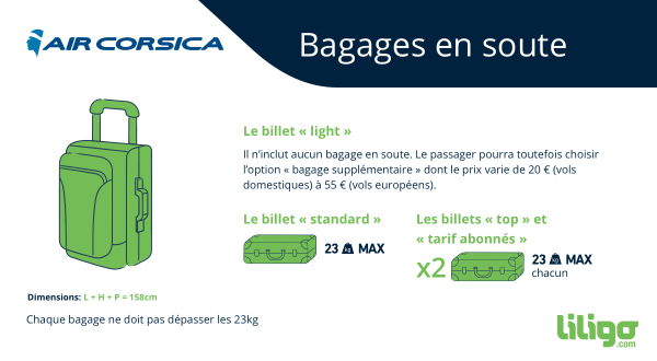 Air Corsica Bagage en soute